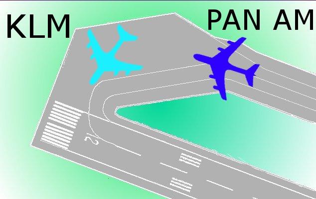 Map_Tenerife_Disaster_IT_parking